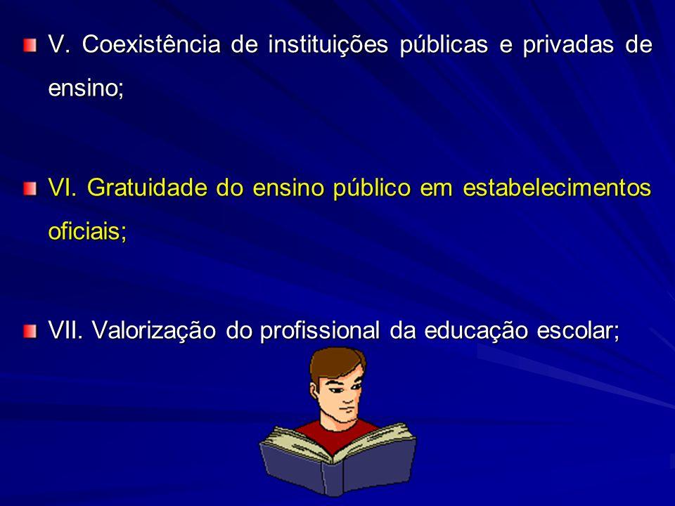 V. Coexistência de instituições públicas e privadas de ensino; VI. Gratuidade do ensino público em estabelecimentos oficiais; VII. Valorização do prof