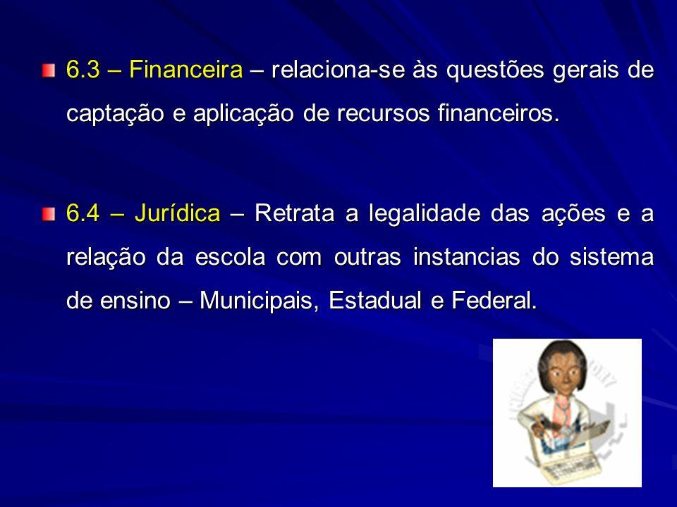 6.3 – Financeira – relaciona-se às questões gerais de captação e aplicação de recursos financeiros. 6.4 – Jurídica – Retrata a legalidade das ações e