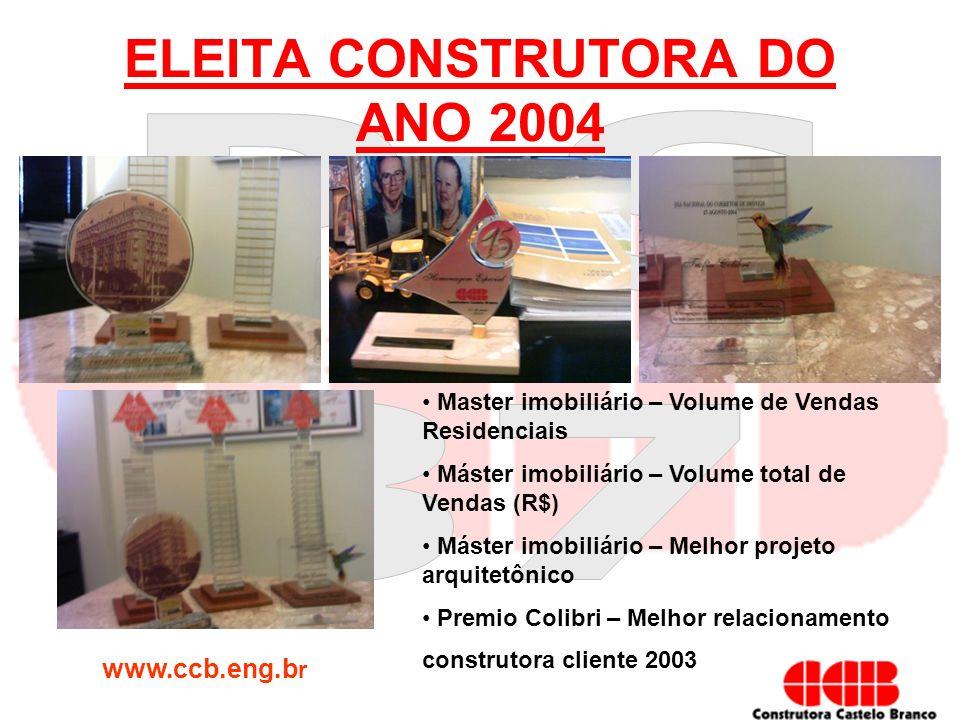 ELEITA CONSTRUTORA DO ANO 2004 Master imobiliário – Volume de Vendas Residenciais Máster imobiliário – Volume total de Vendas (R$) Máster imobiliário