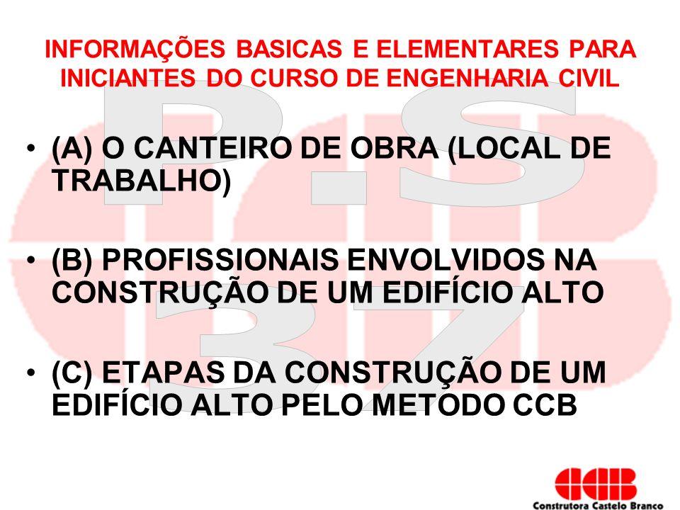 INFORMAÇÕES BASICAS E ELEMENTARES PARA INICIANTES DO CURSO DE ENGENHARIA CIVIL (A) O CANTEIRO DE OBRA (LOCAL DE TRABALHO) (B) PROFISSIONAIS ENVOLVIDOS