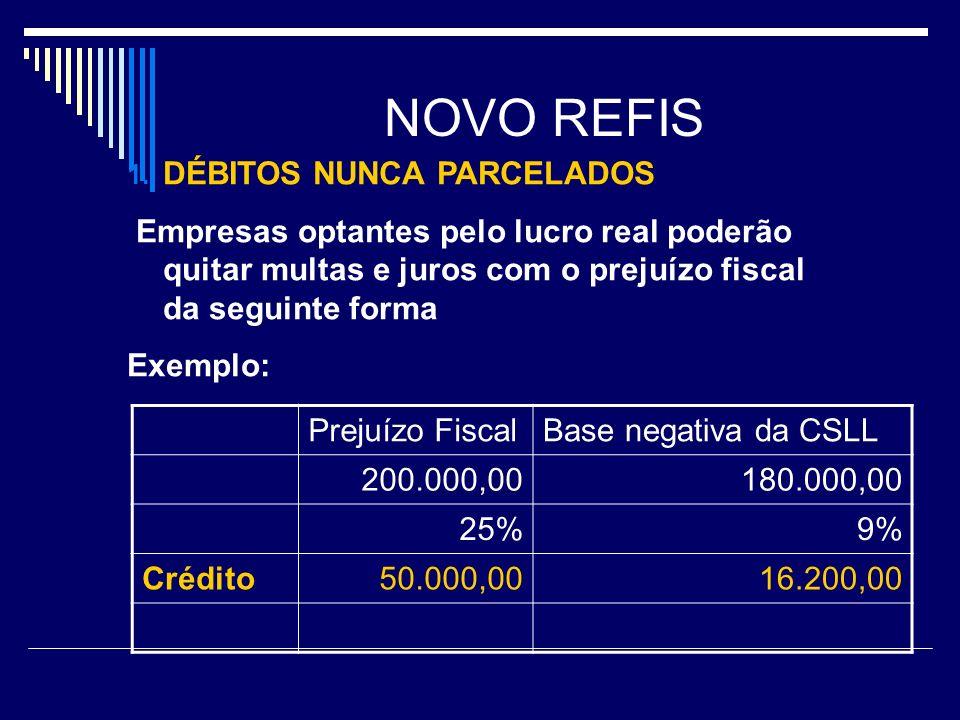 NOVO REFIS 1. DÉBITOS NUNCA PARCELADOS Empresas optantes pelo lucro real poderão quitar multas e juros com o prejuízo fiscal da seguinte forma Exemplo