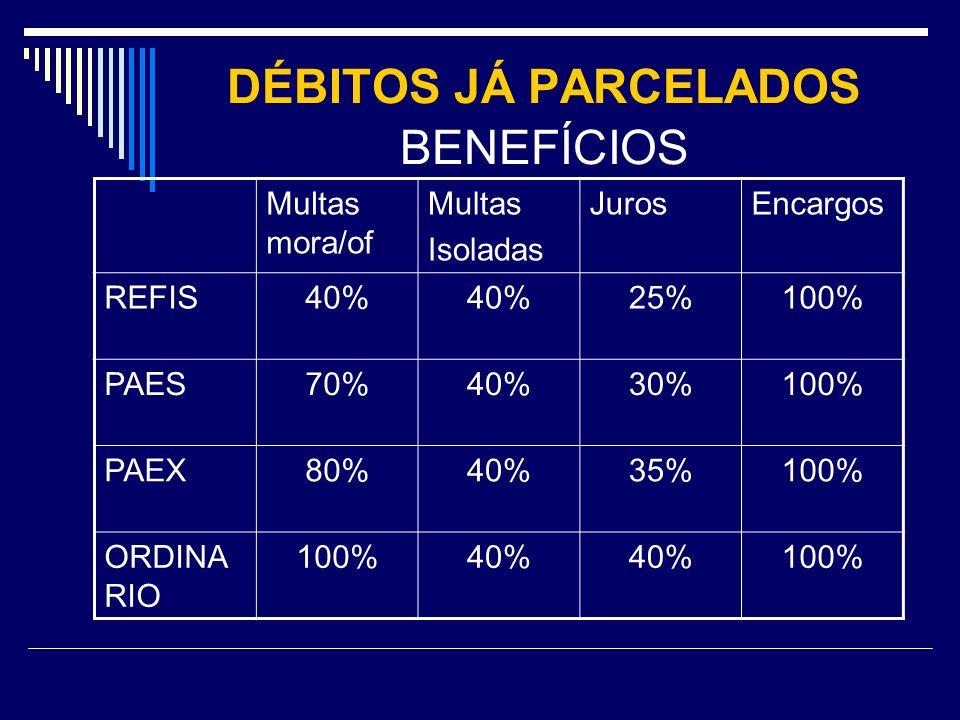DÉBITOS JÁ PARCELADOS BENEFÍCIOS Multas mora/of Multas Isoladas JurosEncargos REFIS40% 25%100% PAES70%40%30%100% PAEX80%40%35%100% ORDINA RIO 100%40%