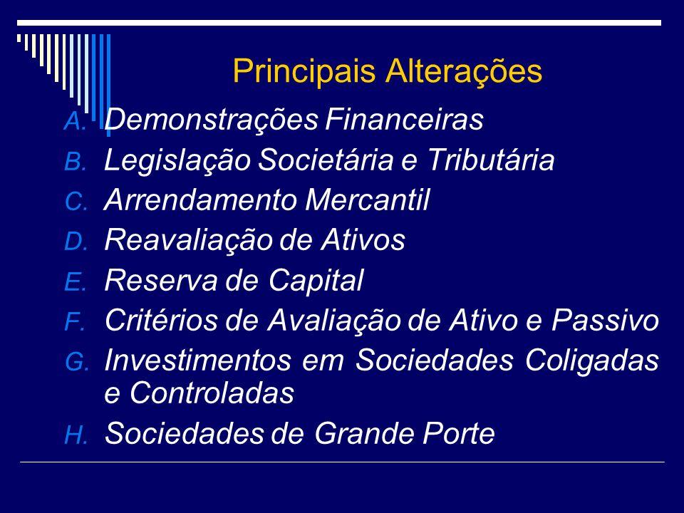 Principais Alterações A. Demonstrações Financeiras B. Legislação Societária e Tributária C. Arrendamento Mercantil D. Reavaliação de Ativos E. Reserva