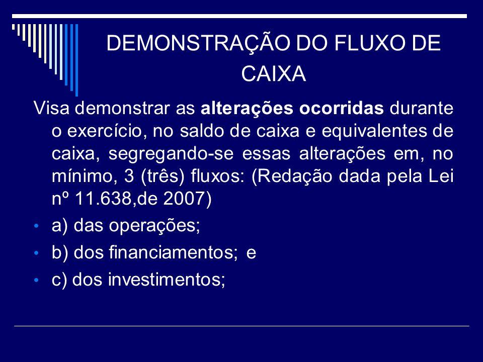 DEMONSTRAÇÃO DO FLUXO DE CAIXA Visa demonstrar as alterações ocorridas durante o exercício, no saldo de caixa e equivalentes de caixa, segregando-se e