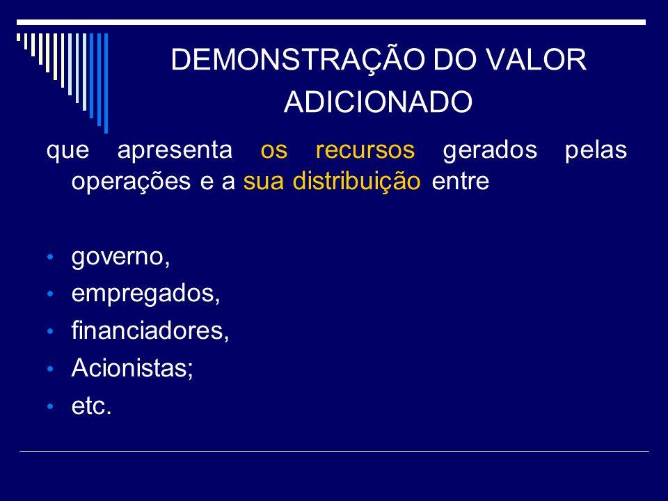 DEMONSTRAÇÃO DO VALOR ADICIONADO que apresenta os recursos gerados pelas operações e a sua distribuição entre governo, empregados, financiadores, Acio