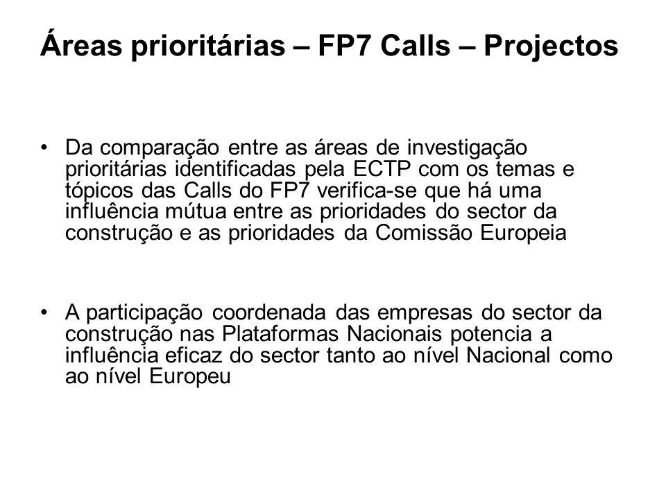 Áreas prioritárias – FP7 Calls – Projectos Da comparação entre as áreas de investigação prioritárias identificadas pela ECTP com os temas e tópicos das Calls do FP7 verifica-se que há uma influência mútua entre as prioridades do sector da construção e as prioridades da Comissão Europeia A participação coordenada das empresas do sector da construção nas Plataformas Nacionais potencia a influência eficaz do sector tanto ao nível Nacional como ao nível Europeu