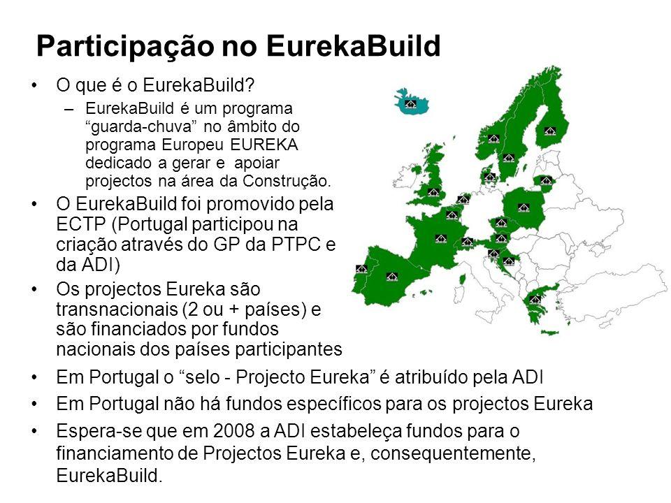 Participação no EurekaBuild O que é o EurekaBuild.