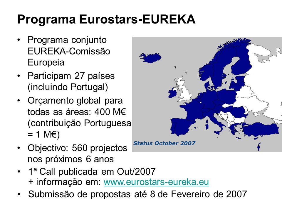 Programa Eurostars-EUREKA Programa conjunto EUREKA-Comissão Europeia Participam 27 países (incluindo Portugal) Orçamento global para todas as áreas: 400 M (contribuição Portuguesa = 1 M) Objectivo: 560 projectos nos próximos 6 anos 1ª Call publicada em Out/2007 + informação em: www.eurostars-eureka.euwww.eurostars-eureka.eu Submissão de propostas até 8 de Fevereiro de 2007