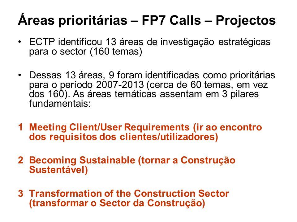 Áreas prioritárias – FP7 Calls – Projectos ECTP identificou 13 áreas de investigação estratégicas para o sector (160 temas) Dessas 13 áreas, 9 foram identificadas como prioritárias para o período 2007-2013 (cerca de 60 temas, em vez dos 160).