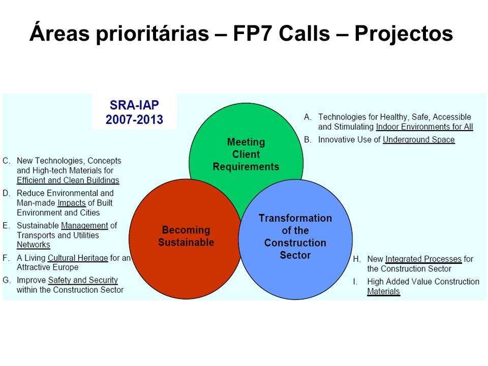 Áreas prioritárias – FP7 Calls – Projectos