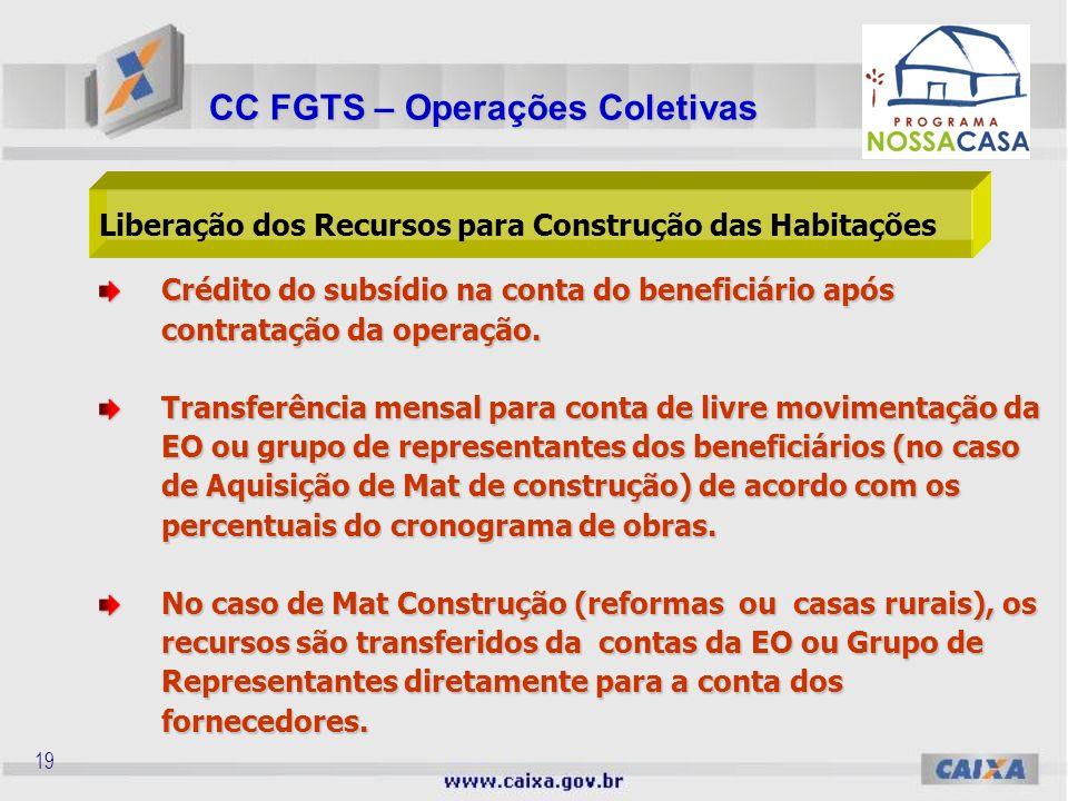 18 Contratação na CAIXA ProjetosTerreno Regularidade Entidade Organizadora Atendimento LRF, LDO e LOA Lei autorizativa para constituição garantia e al