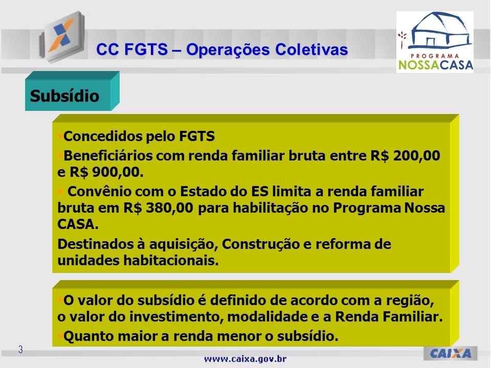 2 Resolução 460 CCFGTS, de 14 DEZ 2004 CAIXA Carta Crédito FGTS – Operações Coletivas Objetivo Concessão de subsídios a beneficiários Pessoas Físicas,