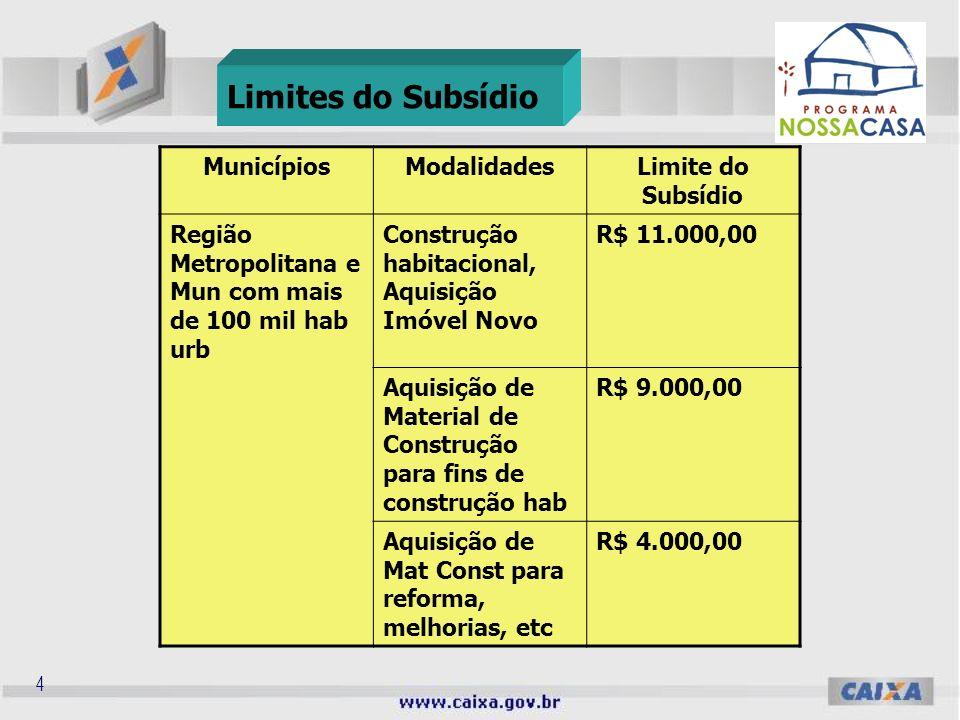 3 Concedidos pelo FGTS Beneficiários com renda familiar bruta entre R$ 200,00 e R$ 900,00. Convênio com o Estado do ES limita a renda familiar bruta e