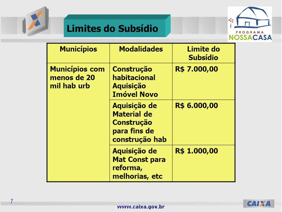 6 MunicípiosModalidadesLimite do Subsídio Municípios com população entre 20 mil e 50 mil hab urb Construção habitacional, Aquisição Imóvel Novo R$ 8.0
