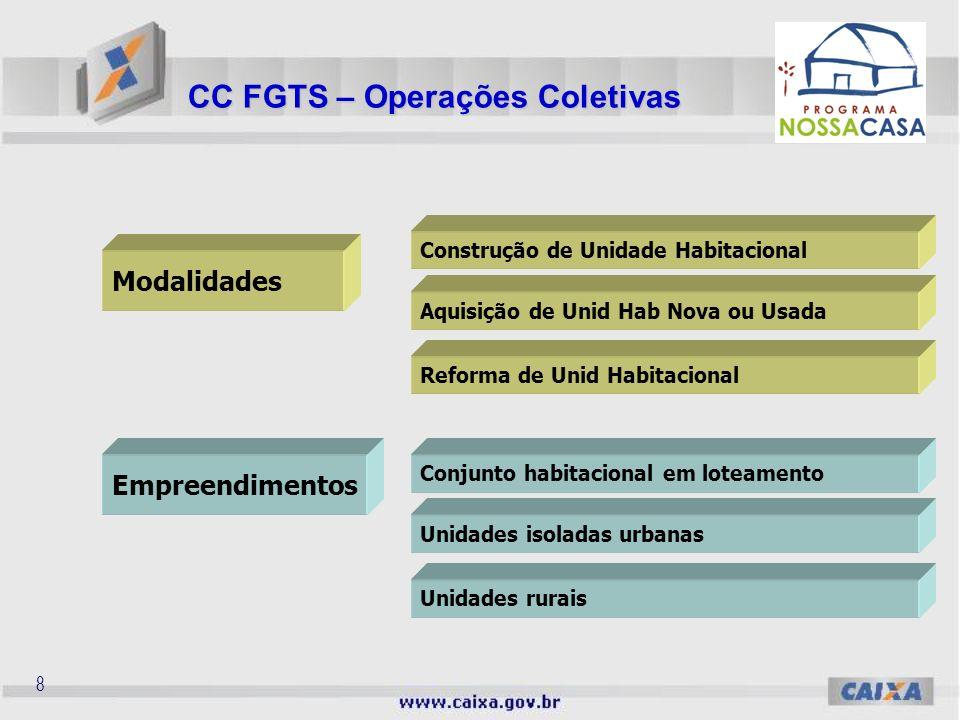 8 CC FGTS – Operações Coletivas Modalidades Construção de Unidade Habitacional Aquisição de Unid Hab Nova ou Usada Reforma de Unid Habitacional Empreendimentos Conjunto habitacional em loteamento Unidades isoladas urbanas Unidades rurais