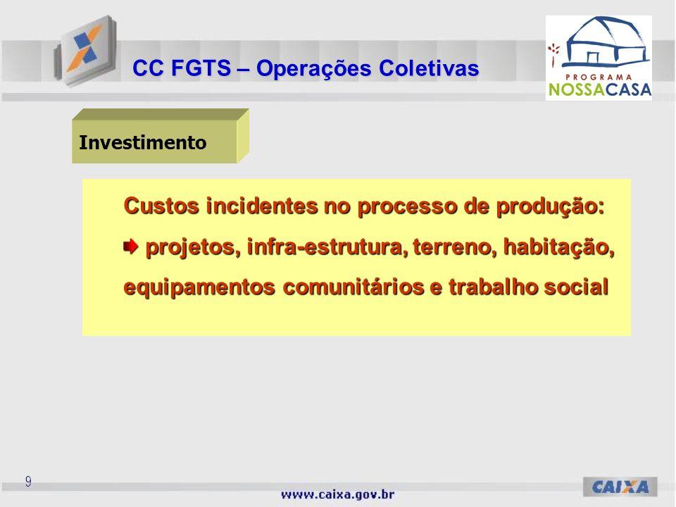 8 CC FGTS – Operações Coletivas Modalidades Construção de Unidade Habitacional Aquisição de Unid Hab Nova ou Usada Reforma de Unid Habitacional Empree