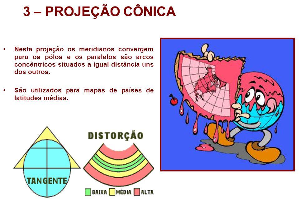 3 – PROJEÇÃO CÔNICA Nesta projeção os meridianos convergem para os pólos e os paralelos são arcos concêntricos situados a igual distância uns dos outr