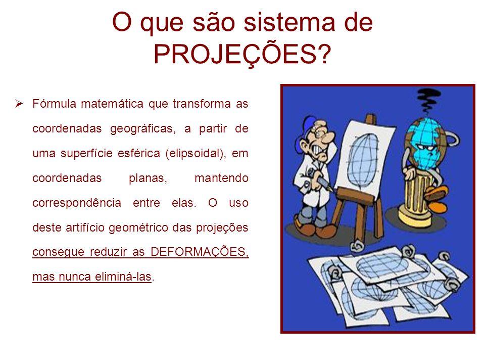 PROJEÇÃO CÔNICA Nesta projeção somente é representada um hemisfério de cada vez.