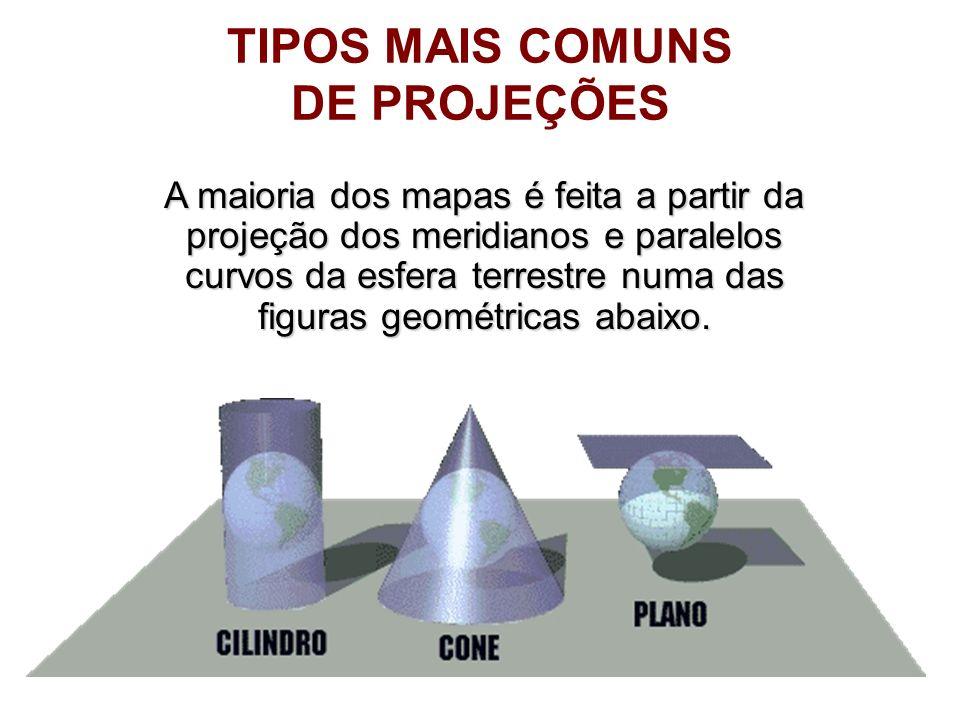 TIPOS MAIS COMUNS DE PROJEÇÕES A maioria dos mapas é feita a partir da projeção dos meridianos e paralelos curvos da esfera terrestre numa das figuras