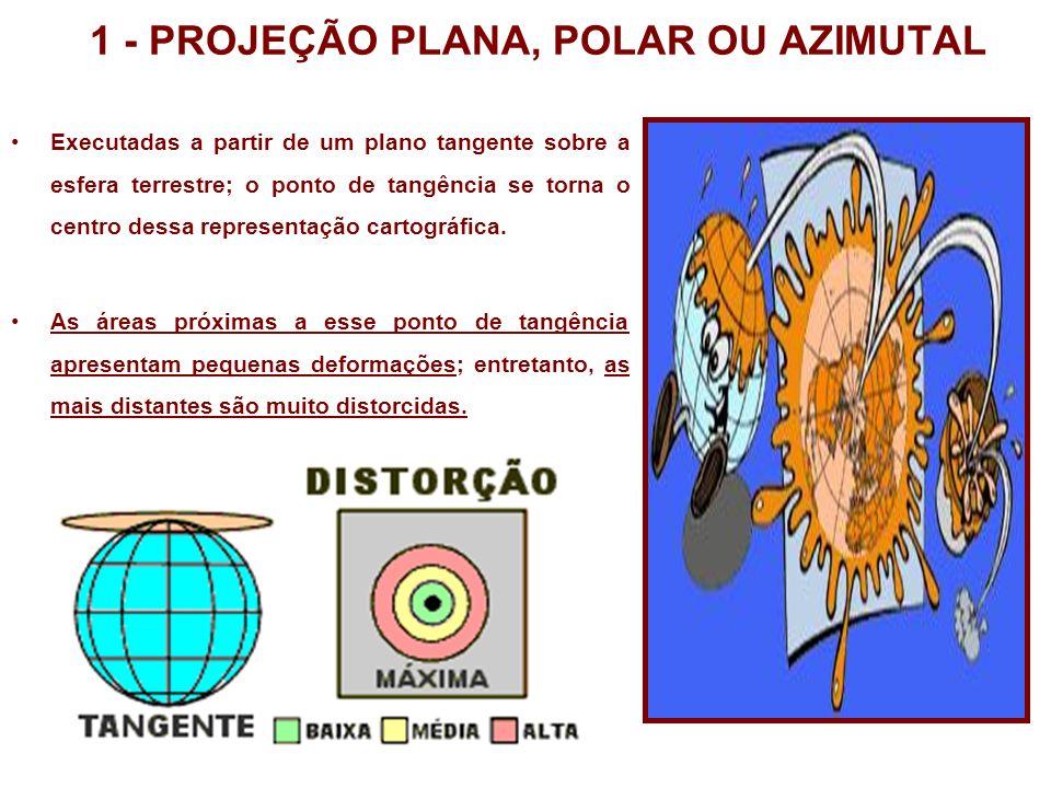 1 - PROJEÇÃO PLANA, POLAR OU AZIMUTAL Executadas a partir de um plano tangente sobre a esfera terrestre; o ponto de tangência se torna o centro dessa