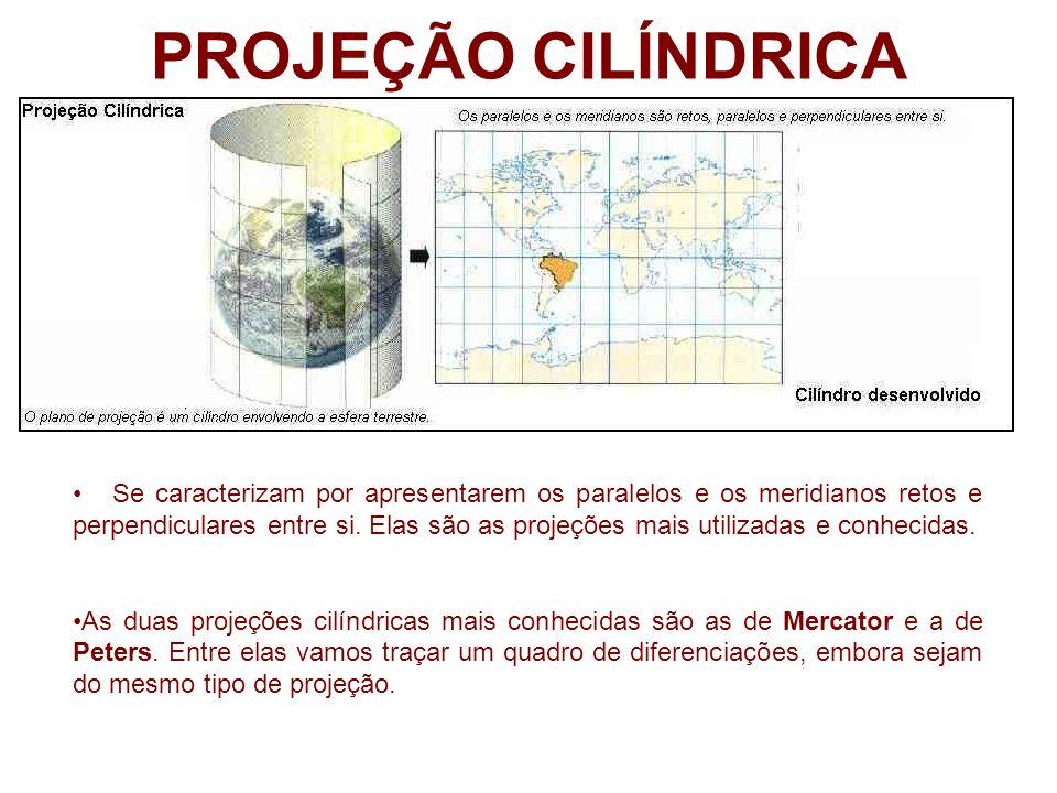 MERCATOR X PETERS DIFERENTES VISÕES DO MUNDO São os mapas-múndi mais usados.São os mapas-múndi mais usados.