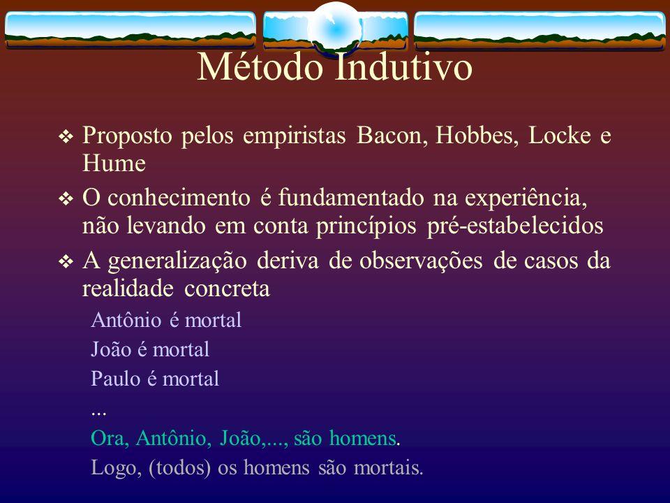 Método Indutivo Proposto pelos empiristas Bacon, Hobbes, Locke e Hume O conhecimento é fundamentado na experiência, não levando em conta princípios pr