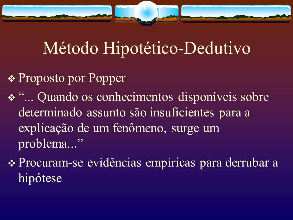 Método Hipotético-Dedutivo Proposto por Popper... Quando os conhecimentos disponíveis sobre determinado assunto são insuficientes para a explicação de