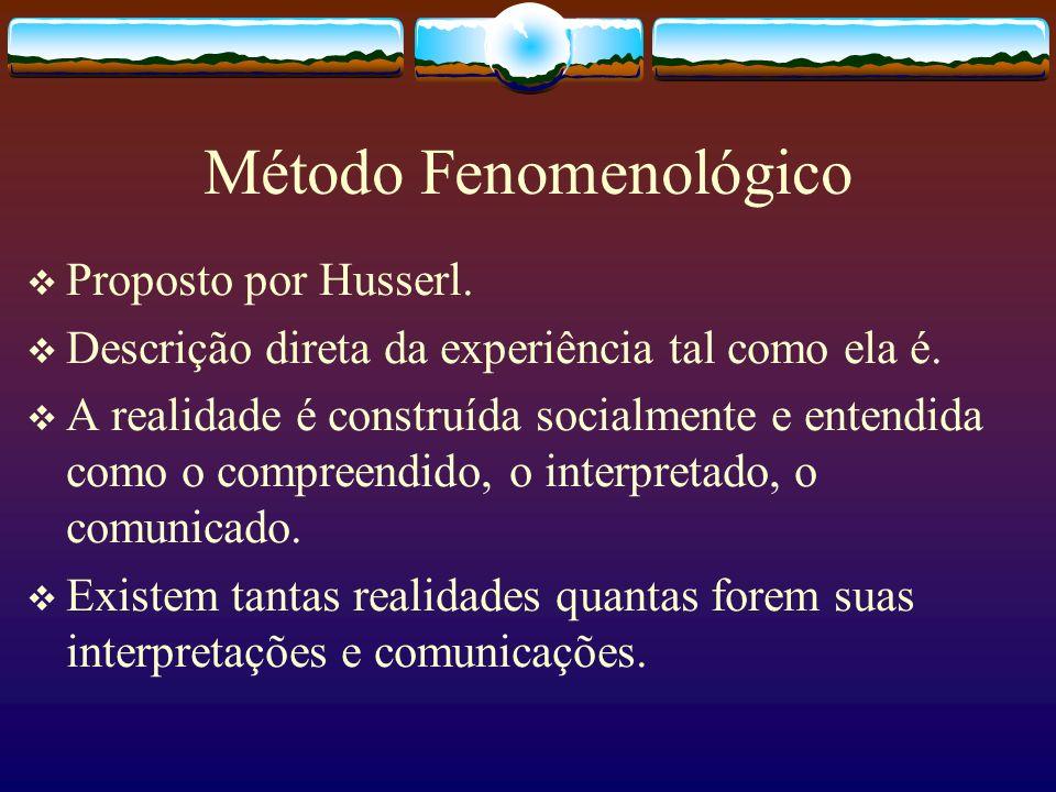 Método Fenomenológico Proposto por Husserl. Descrição direta da experiência tal como ela é. A realidade é construída socialmente e entendida como o co