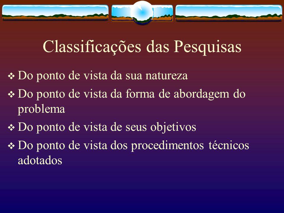 Classificações das Pesquisas Do ponto de vista da sua natureza Do ponto de vista da forma de abordagem do problema Do ponto de vista de seus objetivos
