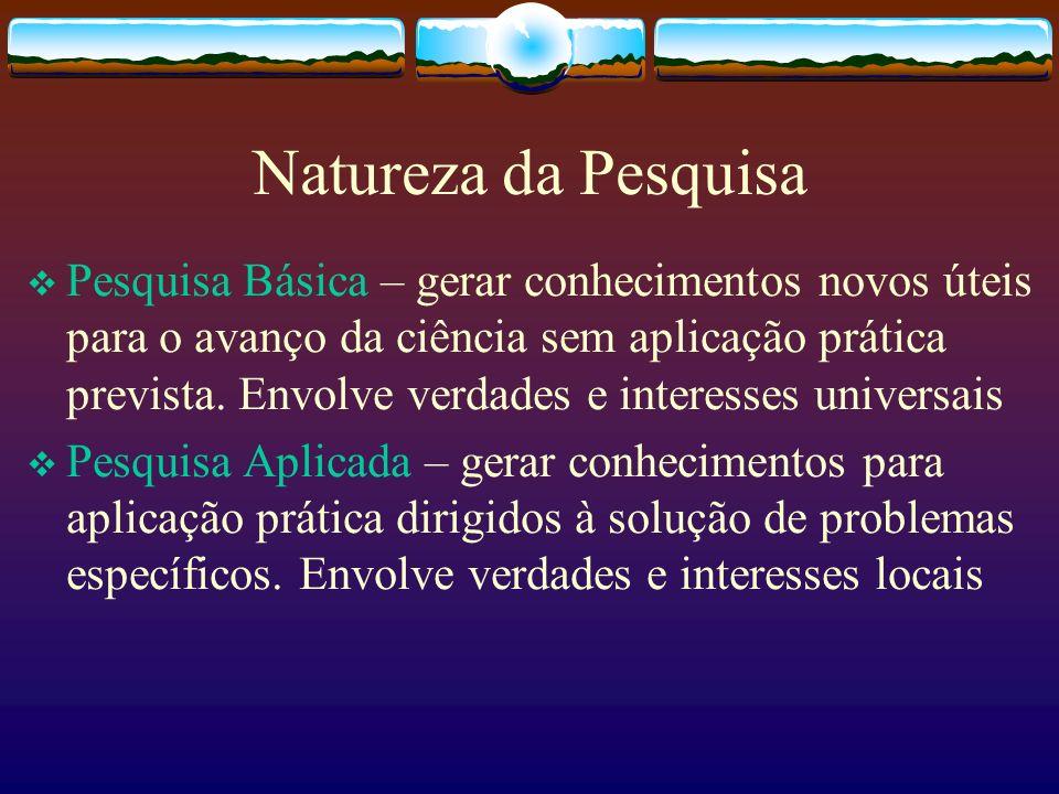 Natureza da Pesquisa Pesquisa Básica – gerar conhecimentos novos úteis para o avanço da ciência sem aplicação prática prevista. Envolve verdades e int
