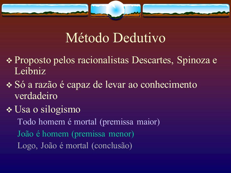 Método Dedutivo Proposto pelos racionalistas Descartes, Spinoza e Leibniz Só a razão é capaz de levar ao conhecimento verdadeiro Usa o silogismo Todo