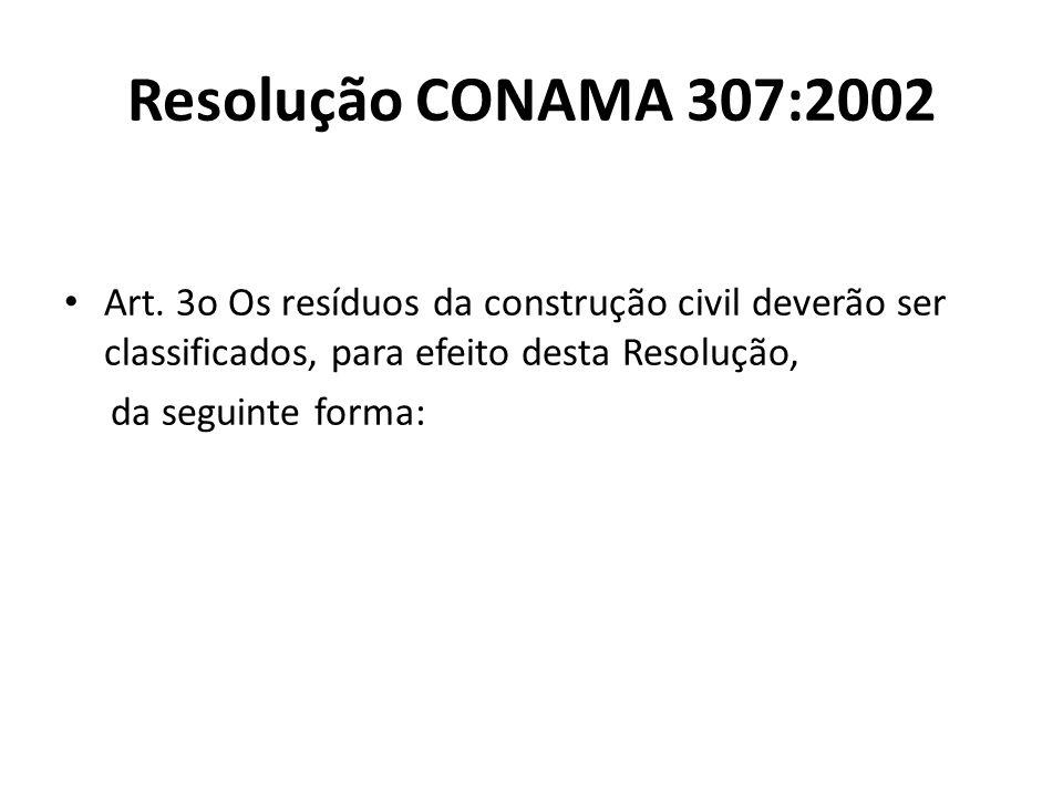 Resolução CONAMA 307:2002 Art. 3o Os resíduos da construção civil deverão ser classificados, para efeito desta Resolução, da seguinte forma: