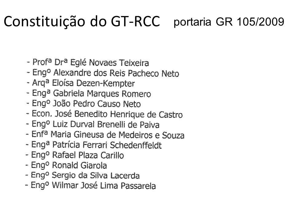 Constituição do GT-RCC portaria GR 105/2009