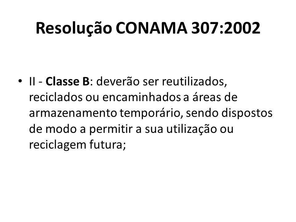 Resolução CONAMA 307:2002 II - Classe B: deverão ser reutilizados, reciclados ou encaminhados a áreas de armazenamento temporário, sendo dispostos de