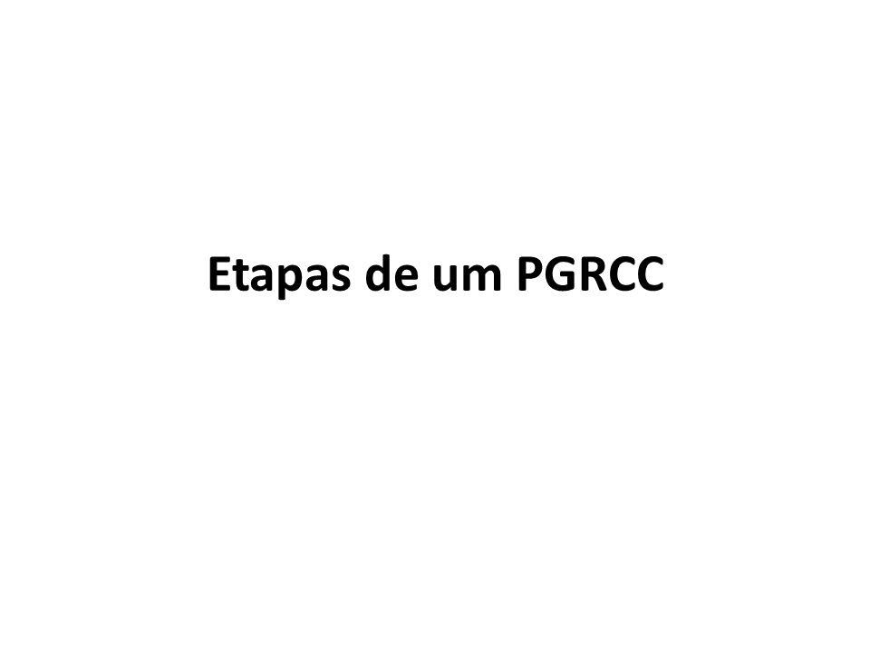 Etapas de um PGRCC
