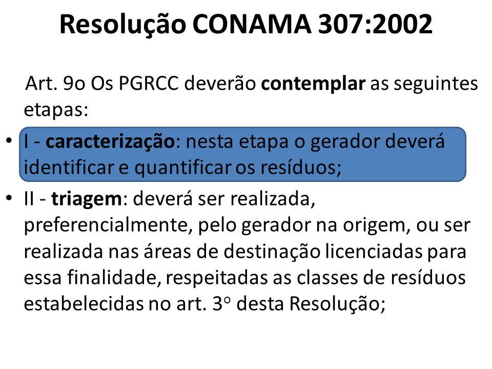 Resolução CONAMA 307:2002 Art. 9o Os PGRCC deverão contemplar as seguintes etapas: I - caracterização: nesta etapa o gerador deverá identificar e quan