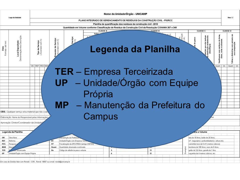 Legenda da Planilha TER – Empresa Terceirizada UP – Unidade/Órgão com Equipe Própria MP – Manutenção da Prefeitura do Campus