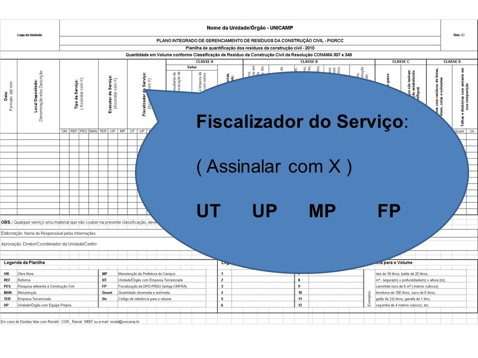 Fiscalizador do Serviço: ( Assinalar com X ) UT UP MP FP