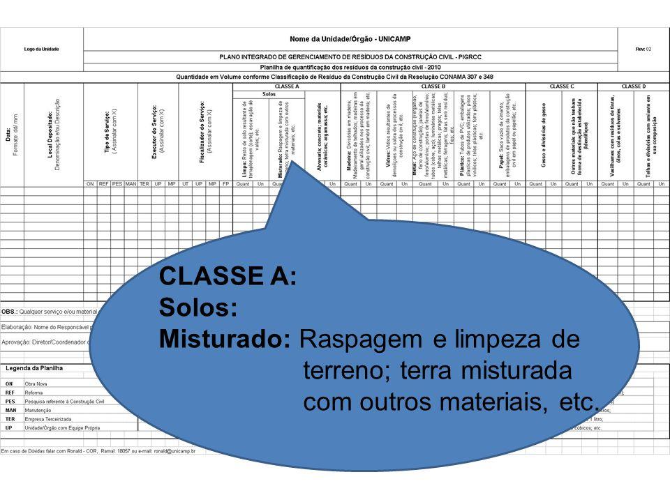 CLASSE A: Solos: Misturado: Raspagem e limpeza de terreno; terra misturada com outros materiais, etc.