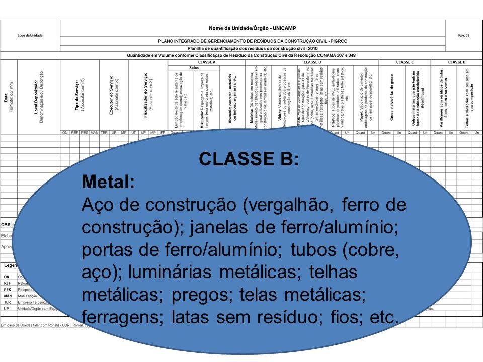 CLASSE B: Metal: Aço de construção (vergalhão, ferro de construção); janelas de ferro/alumínio; portas de ferro/alumínio; tubos (cobre, aço); luminári