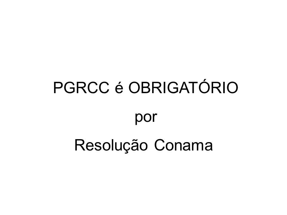 PGRCC é OBRIGATÓRIO por Resolução Conama
