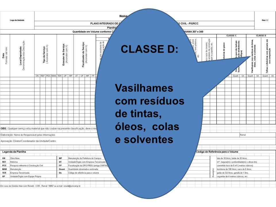 CLASSE D: Vasilhames com resíduos de tintas, óleos, colas e solventes