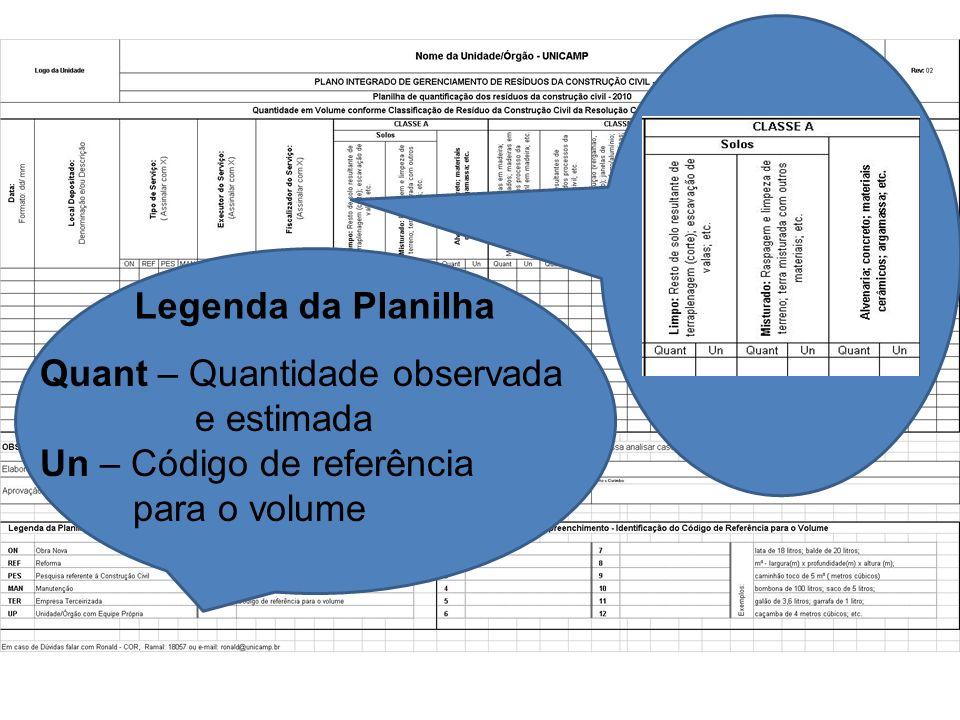 Quant – Quantidade observada e estimada Un – Código de referência para o volume Legenda da Planilha