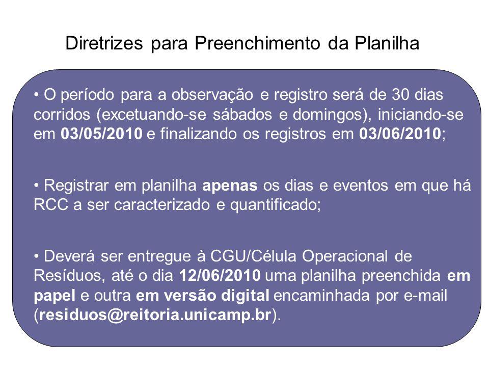 Diretrizes para Preenchimento da Planilha O período para a observação e registro será de 30 dias corridos (excetuando-se sábados e domingos), iniciand