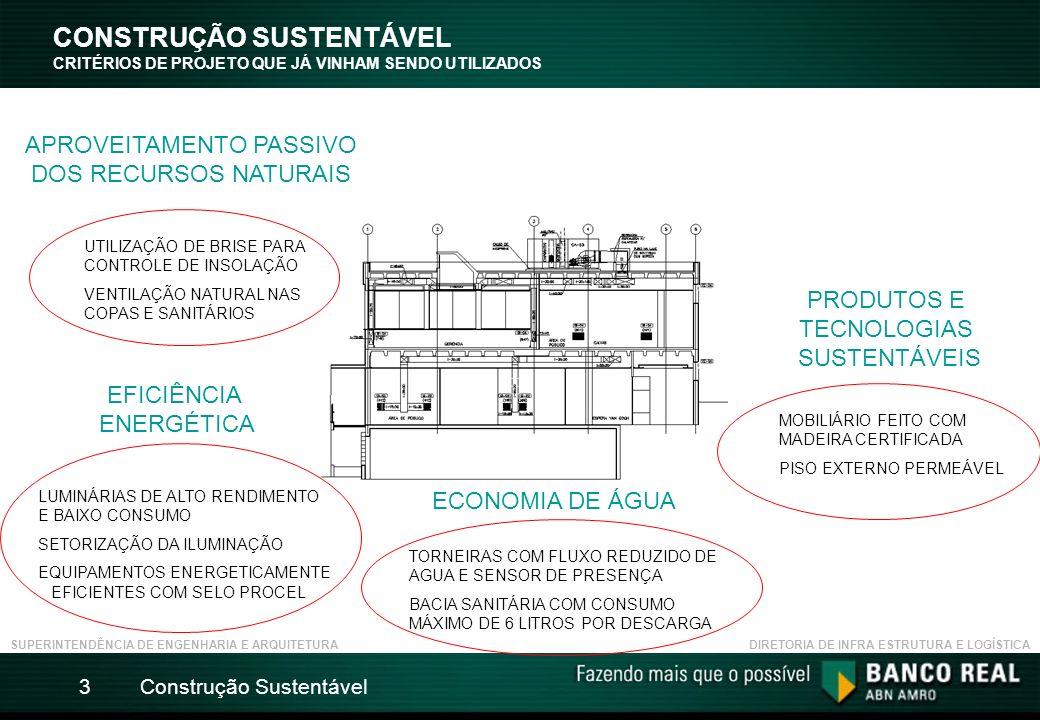 Construção Sustentável3 CONSTRUÇÃO SUSTENTÁVEL CRITÉRIOS DE PROJETO QUE JÁ VINHAM SENDO UTILIZADOS SUPERINTENDÊNCIA DE ENGENHARIA E ARQUITETURADIRETORIA DE INFRA ESTRUTURA E LOGÍSTICA APROVEITAMENTO PASSIVO DOS RECURSOS NATURAIS EFICIÊNCIA ENERGÉTICA ECONOMIA DE ÁGUA PRODUTOS E TECNOLOGIAS SUSTENTÁVEIS TORNEIRAS COM FLUXO REDUZIDO DE AGUA E SENSOR DE PRESENÇA BACIA SANITÁRIA COM CONSUMO MÁXIMO DE 6 LITROS POR DESCARGA UTILIZAÇÃO DE BRISE PARA CONTROLE DE INSOLAÇÃO VENTILAÇÃO NATURAL NAS COPAS E SANITÁRIOS LUMINÁRIAS DE ALTO RENDIMENTO E BAIXO CONSUMO SETORIZAÇÃO DA ILUMINAÇÃO EQUIPAMENTOS ENERGETICAMENTE EFICIENTES COM SELO PROCEL MOBILIÁRIO FEITO COM MADEIRA CERTIFICADA PISO EXTERNO PERMEÁVEL
