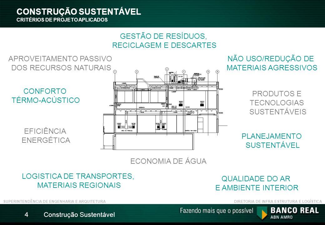 Construção Sustentável4 CONSTRUÇÃO SUSTENTÁVEL CRITÉRIOS DE PROJETO APLICADOS SUPERINTENDÊNCIA DE ENGENHARIA E ARQUITETURADIRETORIA DE INFRA ESTRUTURA E LOGÍSTICA PLANEJAMENTO SUSTENTÁVEL APROVEITAMENTO PASSIVO DOS RECURSOS NATURAIS EFICIÊNCIA ENERGÉTICA QUALIDADE DO AR E AMBIENTE INTERIOR CONFORTO TÉRMO-ACÚSTICO ECONOMIA DE ÁGUA GESTÃO DE RESÍDUOS, RECICLAGEM E DESCARTES NÃO USO/REDUÇÃO DE MATERIAIS AGRESSIVOS PRODUTOS E TECNOLOGIAS SUSTENTÁVEIS LOGISTICA DE TRANSPORTES, MATERIAIS REGIONAIS