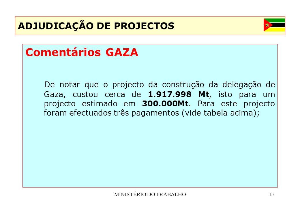 MINISTÉRIO DO TRABALHO17 ADJUDICAÇÃO DE PROJECTOS Comentários GAZA De notar que o projecto da construção da delegação de Gaza, custou cerca de 1.917.9