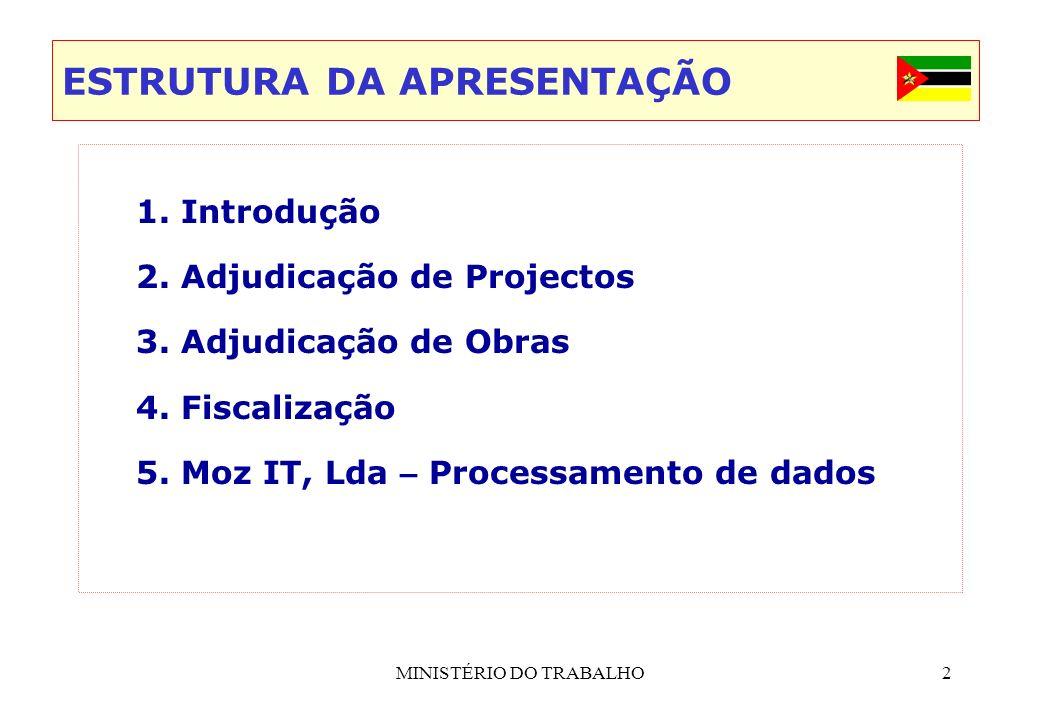MINISTÉRIO DO TRABALHO2 1. Introdução 2. Adjudicação de Projectos 3. Adjudicação de Obras 4. Fiscalização 5. Moz IT, Lda – Processamento de dados ESTR
