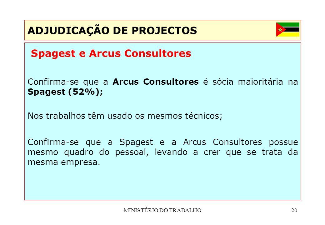 MINISTÉRIO DO TRABALHO20 ADJUDICAÇÃO DE PROJECTOS Spagest e Arcus Consultores Confirma-se que a Arcus Consultores é sócia maioritária na Spagest (52%)