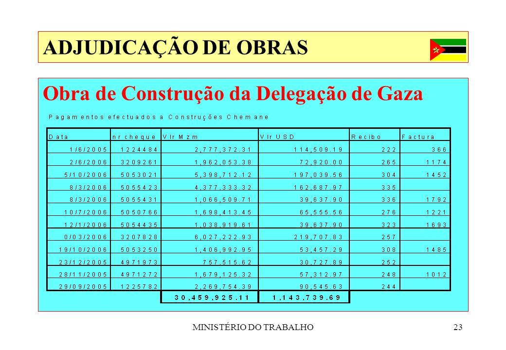 MINISTÉRIO DO TRABALHO23 ADJUDICAÇÃO DE OBRAS Obra de Construção da Delegação de Gaza